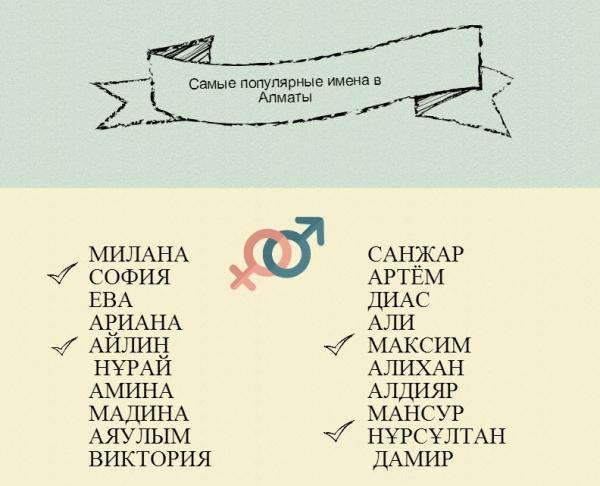про имена мальчиков: