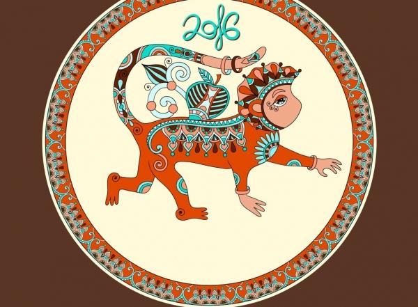 год рождения по гороскопу 1956
